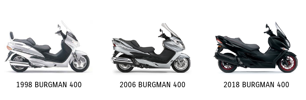 time line burgman 400