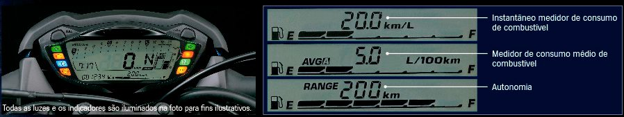 Moto GSX-S1000A Painel