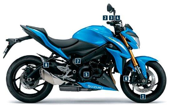 Moto GSX-S1000A Sumário de Características