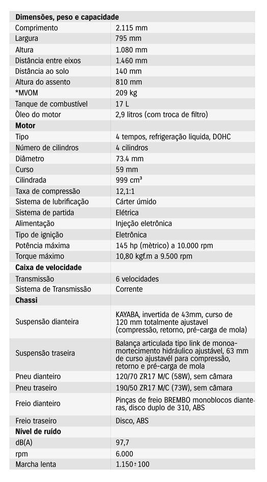 Moto GSX-S1000A Tabela de Especificações