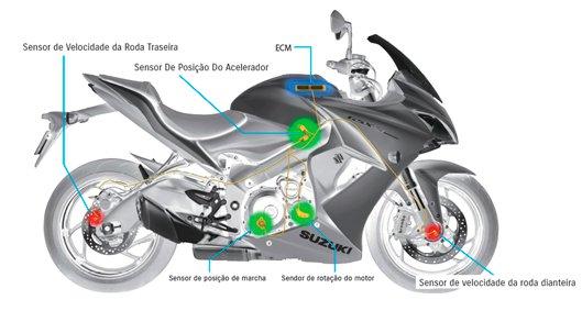 Moto GSX-S1000F Alta Tecnologia