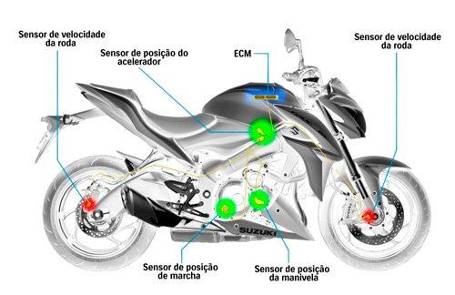 Motocicleta GSX-S1000A Controle de Tração
